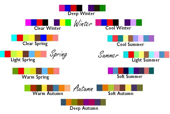 seasons-color-me-beautiful-color-analysis-chart